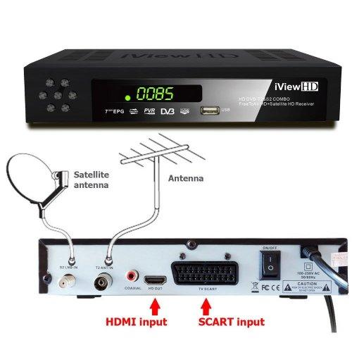 UK FULL HD COMBO 1080p Freeview HD + FreeSAT HD Satellite Receiver Tuner