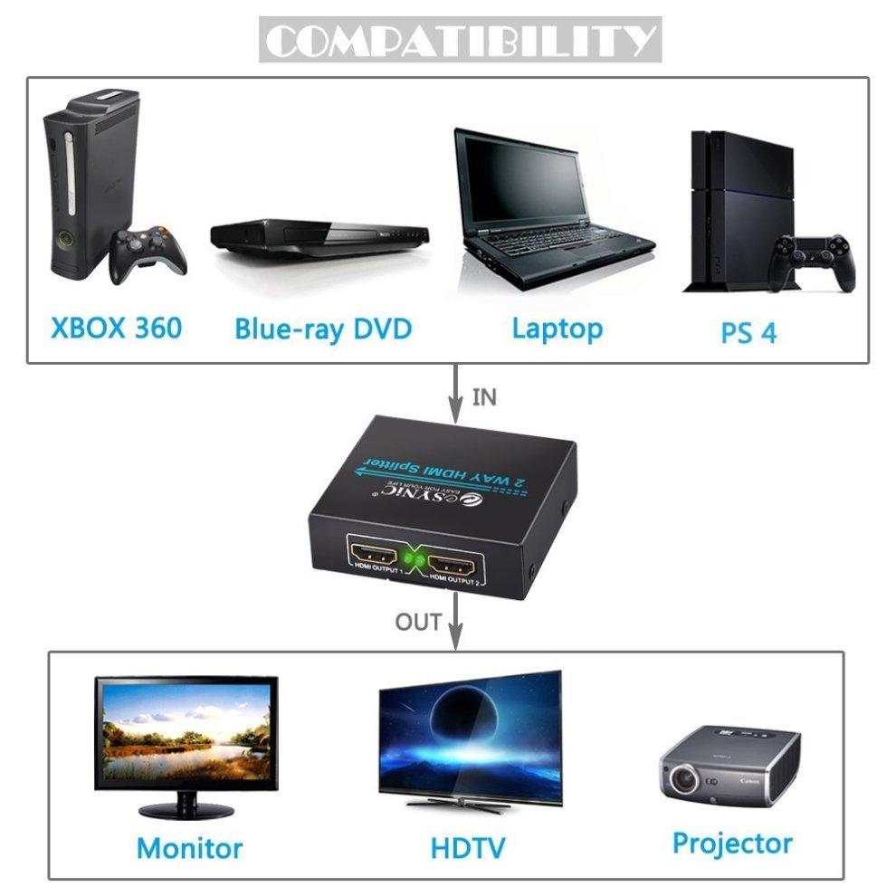 HDMI Splitter 2 Way Hdmi Splitter 1 in 2 out 1080P Full HD for 3D HDTV SKY  HD PS4 Xbox360 Elite Virgin + Blu-ray Player DVD HD Camcorder HTPC