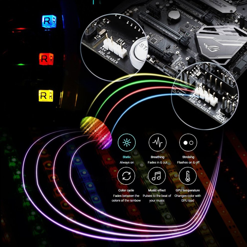WOWLED PC RGB Gaming LED Strip for Desktop Computer Case Lighting, Gamer  DIY Compatible with Aura Sync and M/B with 4pin RGB Header, 2Pcs 30cm  with