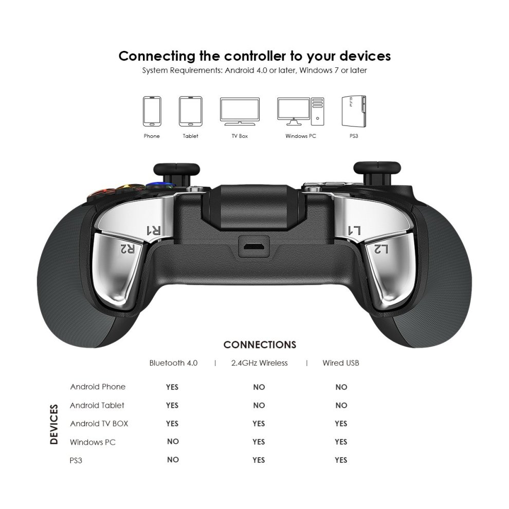GameSir G4s Game Controller, 2 4G Bluetooth Wireless Gamepad, Gaming  Controller Joystick for Android/Windows/Table/PS3/TV