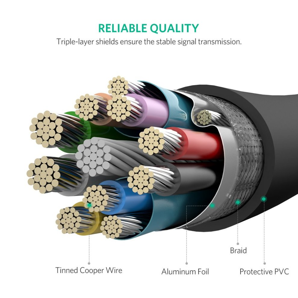 UGREEN Micro USB Cable 1m,USB 3 0 Cable for Portable Hard Drives like  Western Digital,Seagate,WD,Clickfree,Toshiba,Samsung and Smartphones like