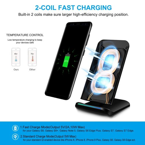 PULESEN Fast Wireless Charger, [2 Coils] Qi Certified 10W Fast Wireless  Charging Pad Stand for Samsung Galaxy S9 S9 Plus Note 8/5 S8 Plus S7 Edge